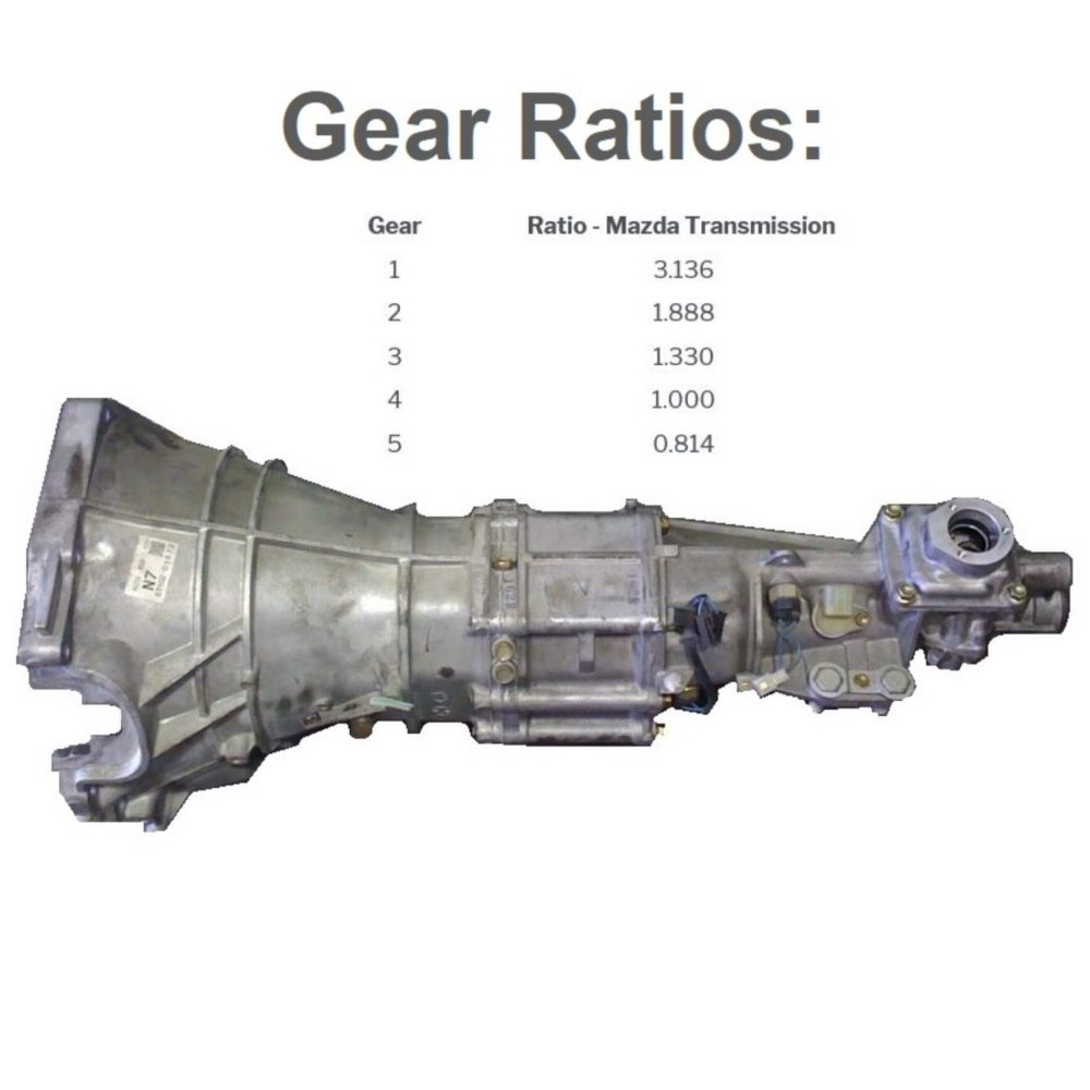 N7 Mazda MX5 Five Speed Gearbox (Used) (MX5-007)