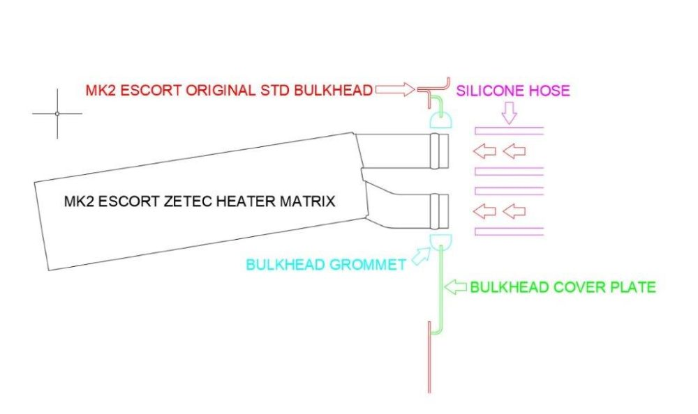 MK2 Escort Zetec Heater Matrix (Late MK2 With Plastic Heater Box)